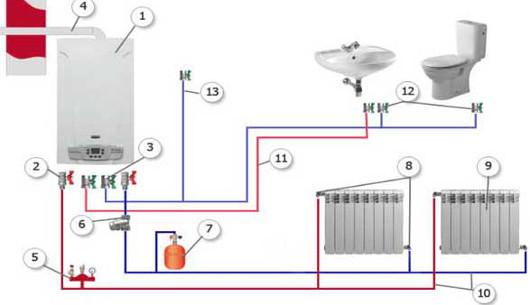 Сколько стоит автономное отопление?