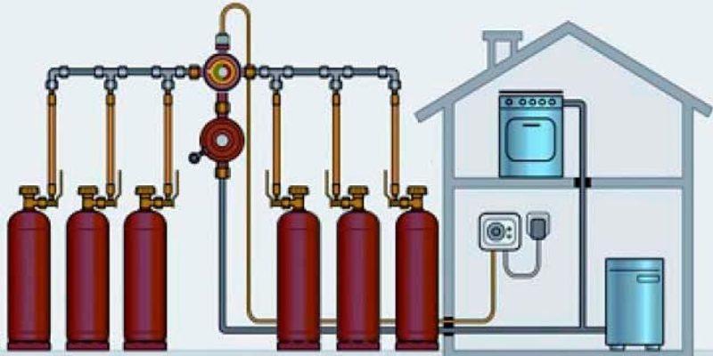 Достоинства автономного отопления газом