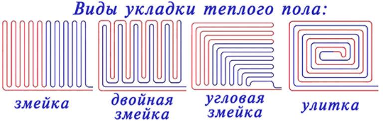 Какой расход трубы для теплого пола на 1 м2 таблица