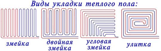 Теплый пол расход трубы на 1 м2 – Расход трубы теплого ...