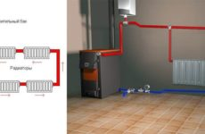 Особенности устройства парового отопления в частном доме